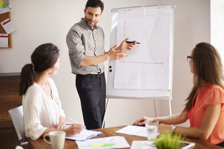 Plánování dalšího kroku v podnikání