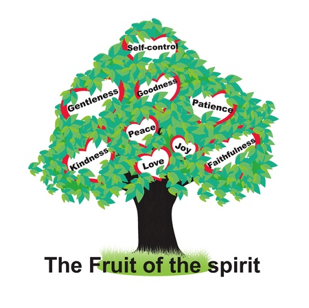Fruits of the Spirit Vector