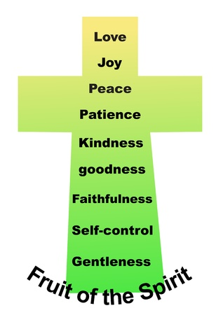 Vruchten van de Geest