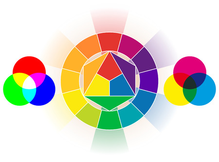 saturated color: Color wheel set