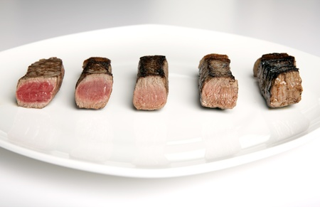Steak on a plate Stock Photo - 9056086