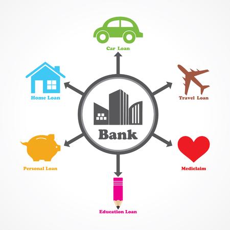 personal banking: diversi tipi di prestiti concessi da una banca stock vector Vettoriali