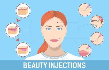 Colourful illustration medical cosmetic procedures for face skin Ilustração