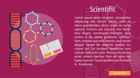 Scientific Conceptual Banner Çizim