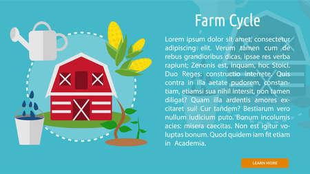 Farm Cycle Conceptual Banner Ilustrace