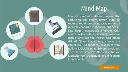 Mind Map Conceptual Banner