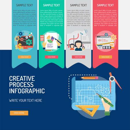 インフォ グラフィックの創造的なプロセス