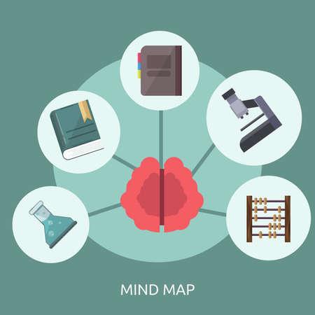 Mindmap Conceptual Design Illustration