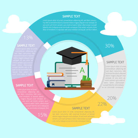 toga: Education Infographic