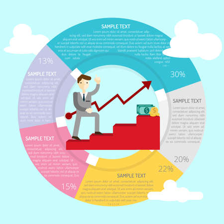 Career Development Infographic