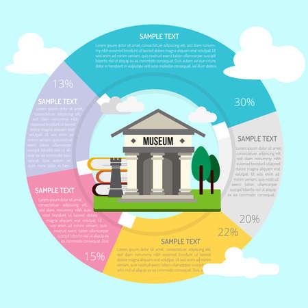Museum Infographic