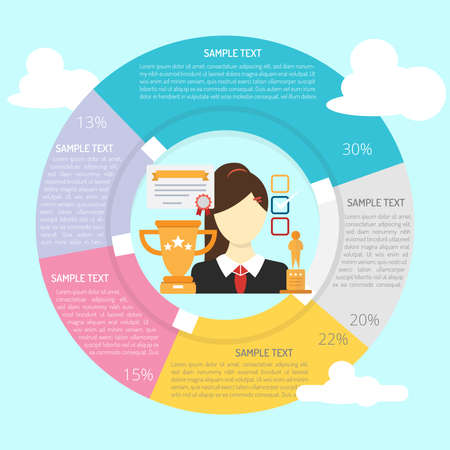 Awarding Infographic