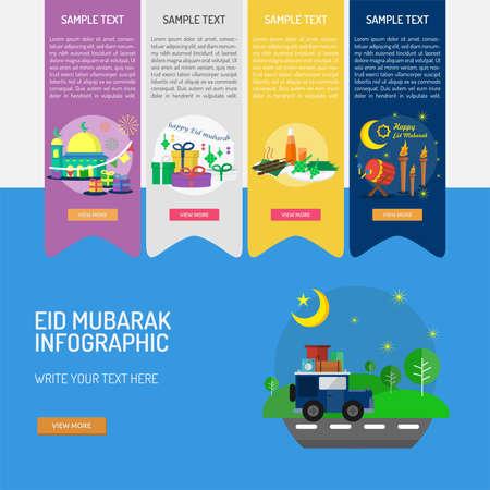 homecoming: Eid Mubarak Infographic