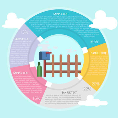 Mailbox Infographic