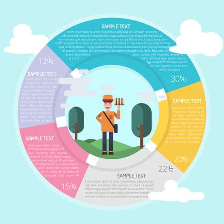 Postman Infographic