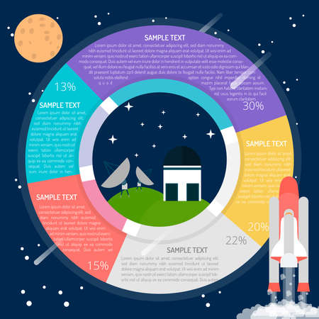 Space Observation Infographic