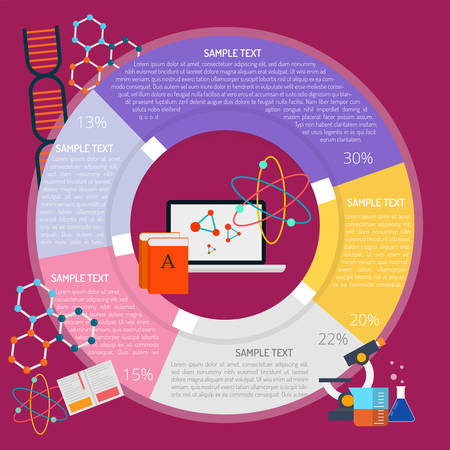 Formula Infographic illustration.