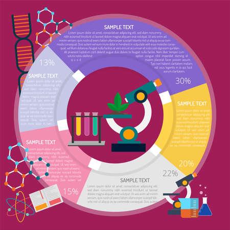 Biology Infographic illustration.