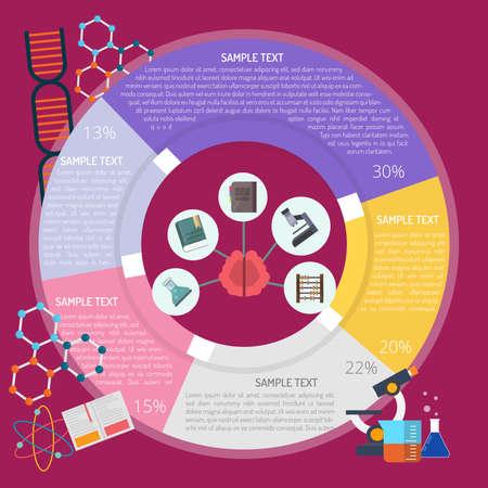 Mindmap Infographic