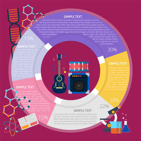 Learning A Music Infographic illustration.