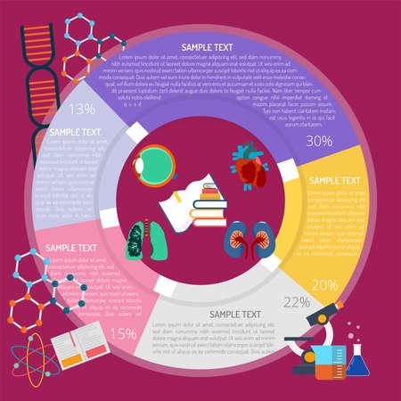 Biology Lesson Infographic illustration.
