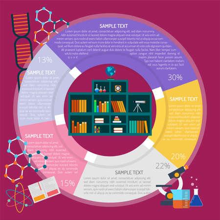 Bookcase Infographic illustration.