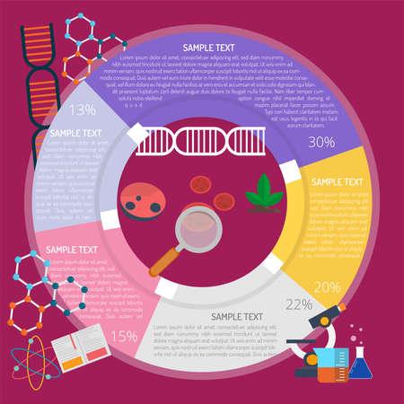 생물학 Infographic