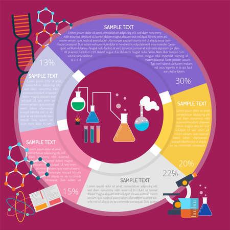 Chemistry laboratory Infographic Illustration