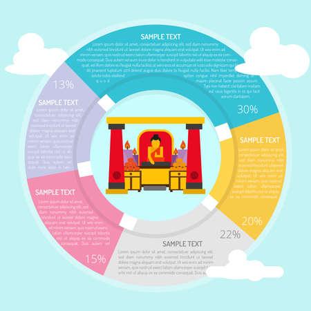Shrine Infographic