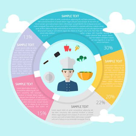 Chef Infographic