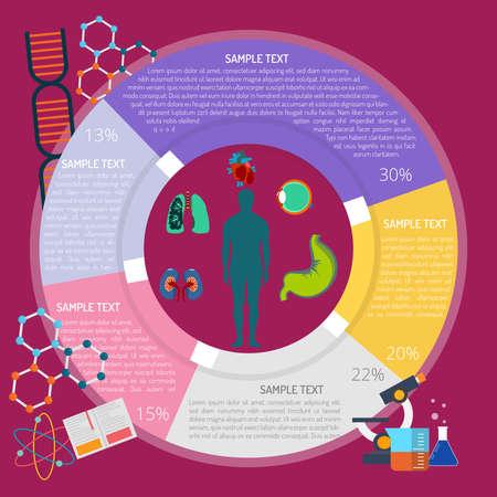 Anatomy Infographic