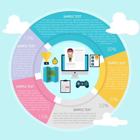 Game Design Infographic