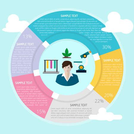 Biologist Infographic