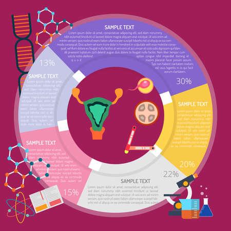 Reproduction Infographic Иллюстрация