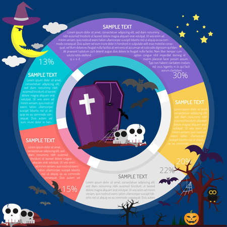Grave At Night Infographic