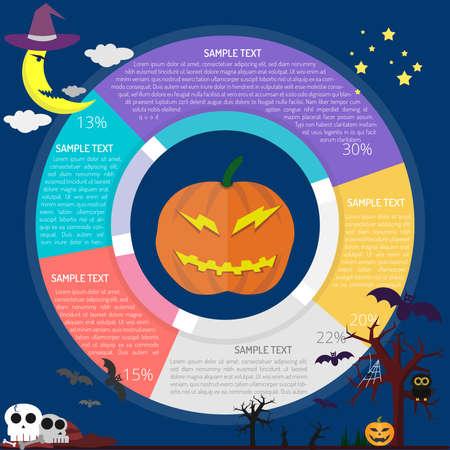 Jack O Lantern Diagram Infographic Ilustração