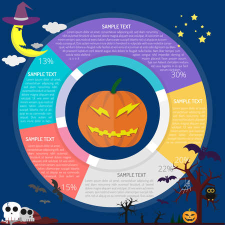 Jack O Lantern Diagram Infographic