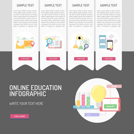 E-Learning and Online Education infographic.