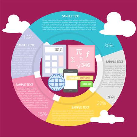 Online Calculator concept