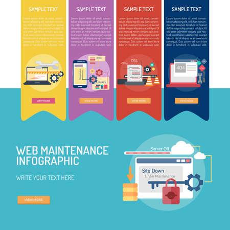 Web maintenance leaflet design