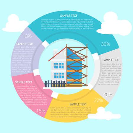 House Building Infographic Diagram