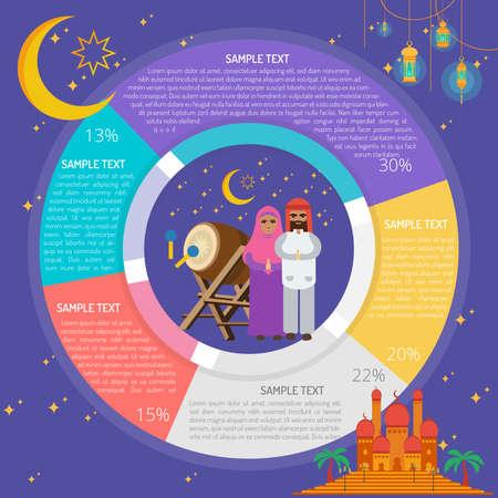 Eid Mubarak Day Infographic Diagram