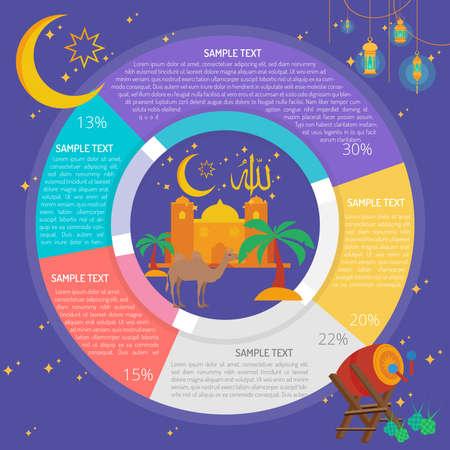 Ramadhan Kareem Infographic Diagram