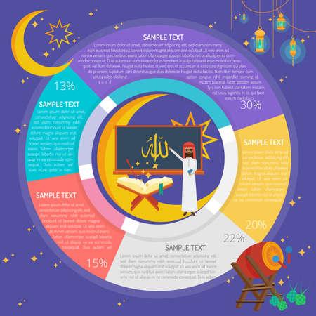 Study Quran Infographic Diagram