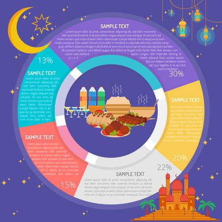 Eid Food Infographic Diagram