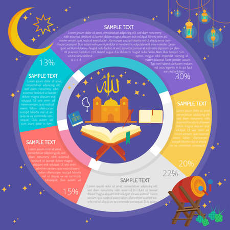 Reading Quran Infographic Diagram