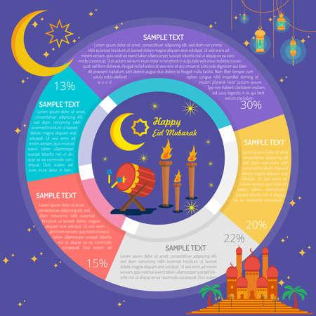 Happy Eid Mubarak Infographic Diagram