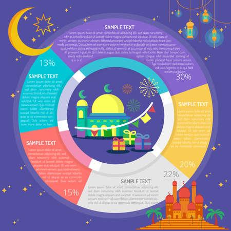 Eid Celebration Infographic Diagram