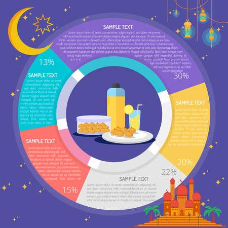 Eid Mubarak Cake Infographic Diagram