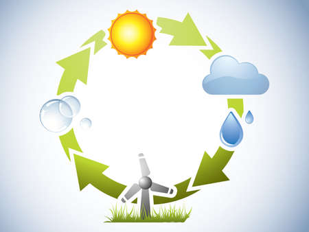 transpiration: Water cycle in nature Illustration